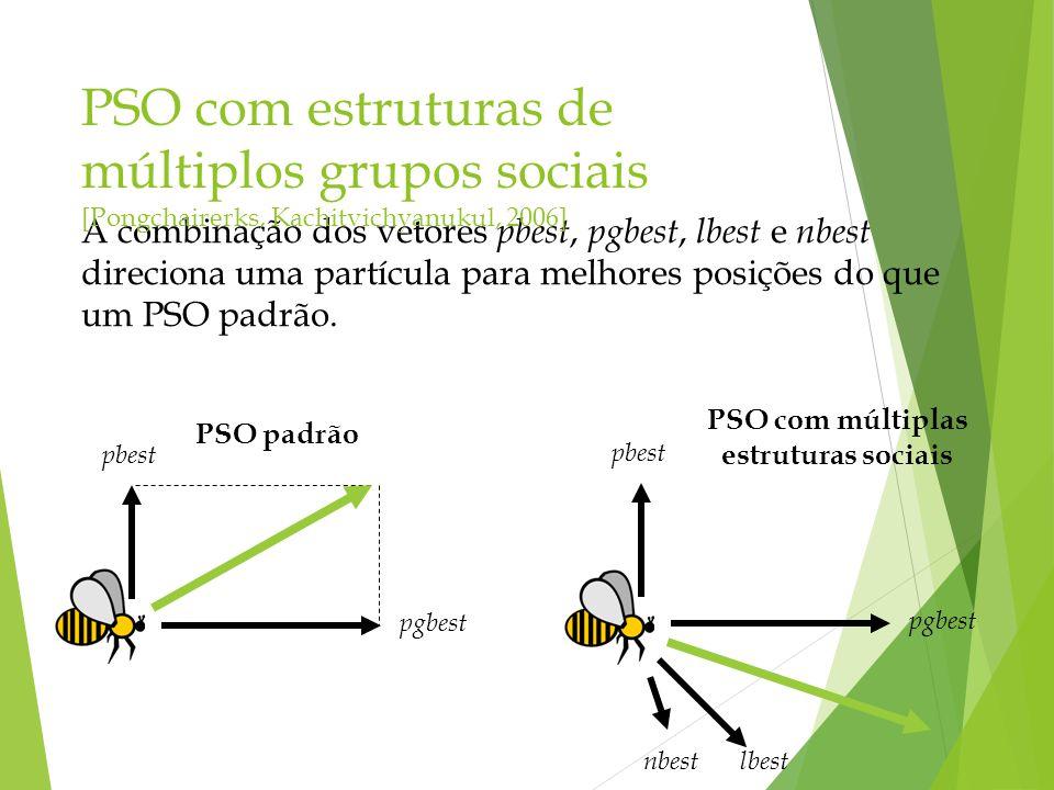 PSO com estruturas de múltiplos grupos sociais [Pongchairerks, Kachitvichyanukul, 2006]